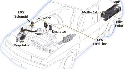landirenzo-autogastuning-image2